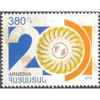 Армения 2012 Всеармянский фонд
