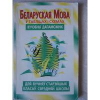 Беларуская мова у таблицах и схемах