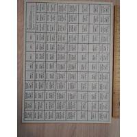 Талоны,полный лист на продукты Витебск 1993 год