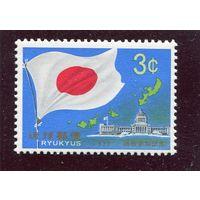 Япония. Остров РюКю. Государственный флаг. Здание парламента