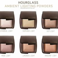 Пудра Hourglass Ambient Lighting Powder