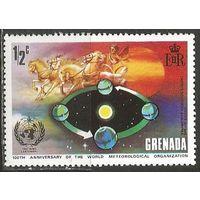 Гренада. 100 лет Международной метеорологии. Солнечная система. 1973г. Mi#516.