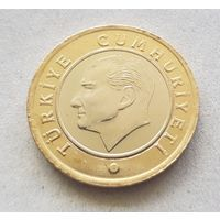 1 лира 2021 Турция